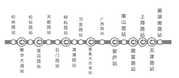 合肥地铁7号线一期工程下周封闭施工 这15个站点周边出行须注意