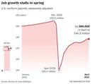 北美观察丨数百万人失业 企业却招不到人 扑朔迷离的美国就业市场